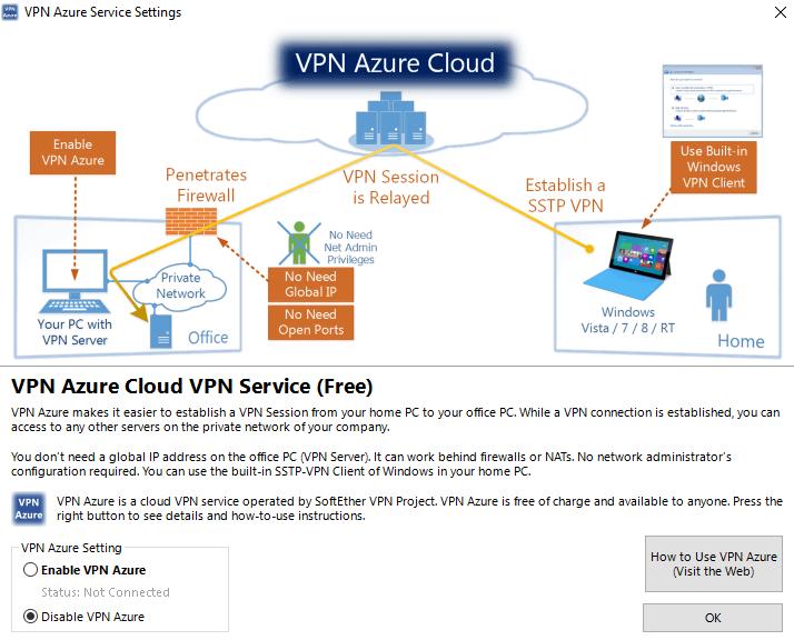 SoftEther VPN Azure