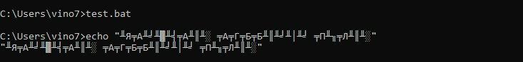 CMD CodePage